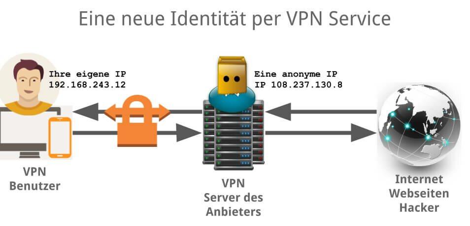 VPN_Funktion_jpg