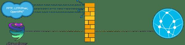 chameleon_diagram