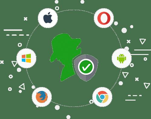 ibVPN Anwendungen