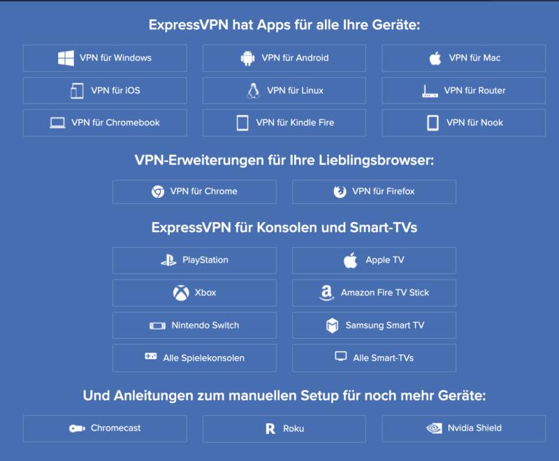 ExpressVPN Anwendungen / Geräte