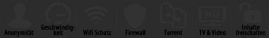 VyprVPN Test- Schweizer VPN für Privatsphäre & Anonymität im Internet. 3