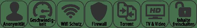 Ivacy VPN Anwendungen
