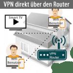 VPN über den WLAN Router