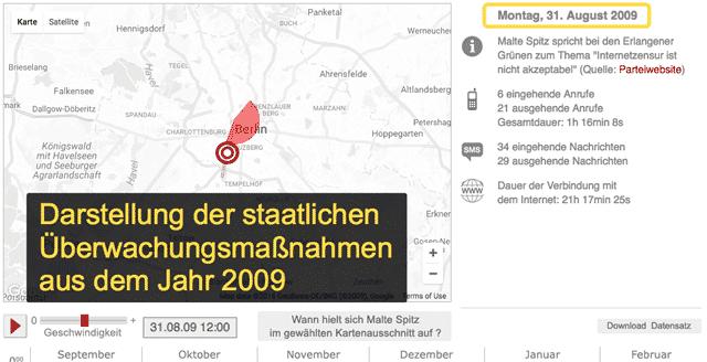 Darstellung der Überwachung aus 2009