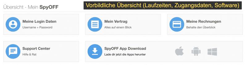 SpyOFF VPN Kundenbereich