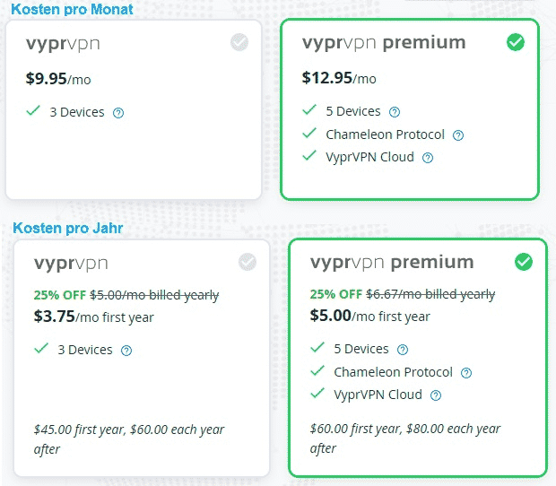 Tarife von Vypr VPN