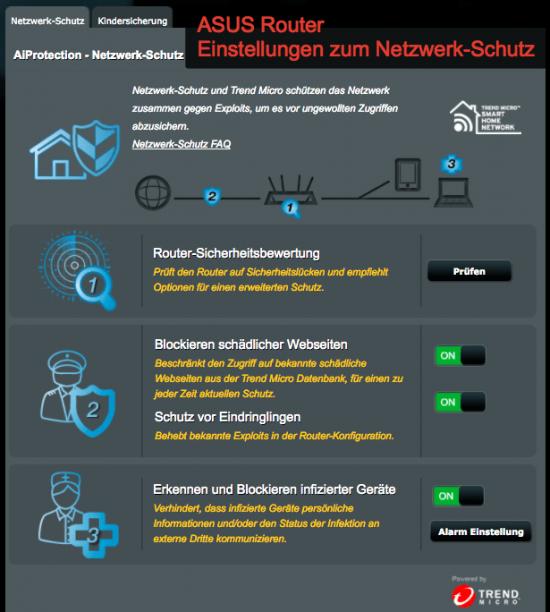 ASUS Router integrierter Netzwerkschutz