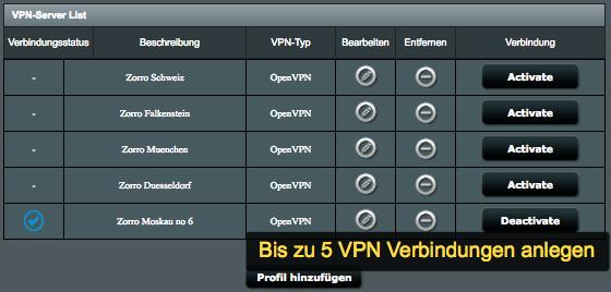ASUS Router mit bis zu 5 VPN Verbindungen angelegt