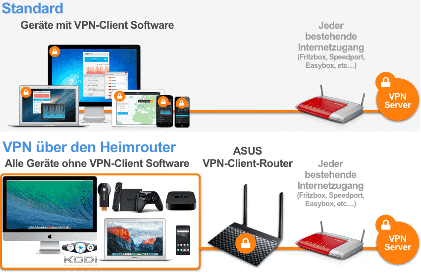 Vpn gate client android download