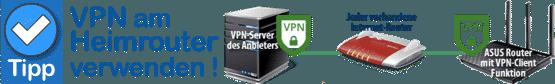 Tipp: VPN im Heimnetzwerk verwenden.