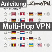Logo von ZorroVPN Mulit-Hop VPN - Chains nutzen