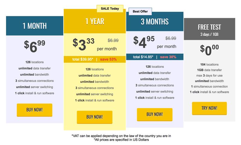 Trust.Zone VPN Preise Angebot