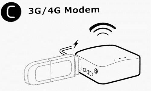 3G/4G Gl.iNet VPN-Router