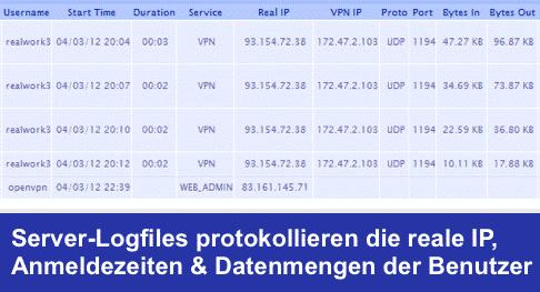 VPN-Server Logfiles im Einsatz