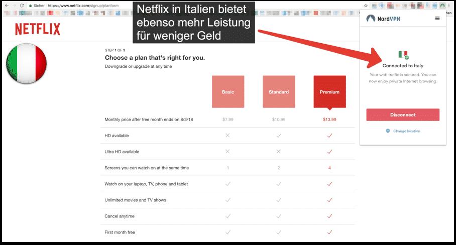 Netflix Tarife in Italien sind billiger und bieten mehr Leistung