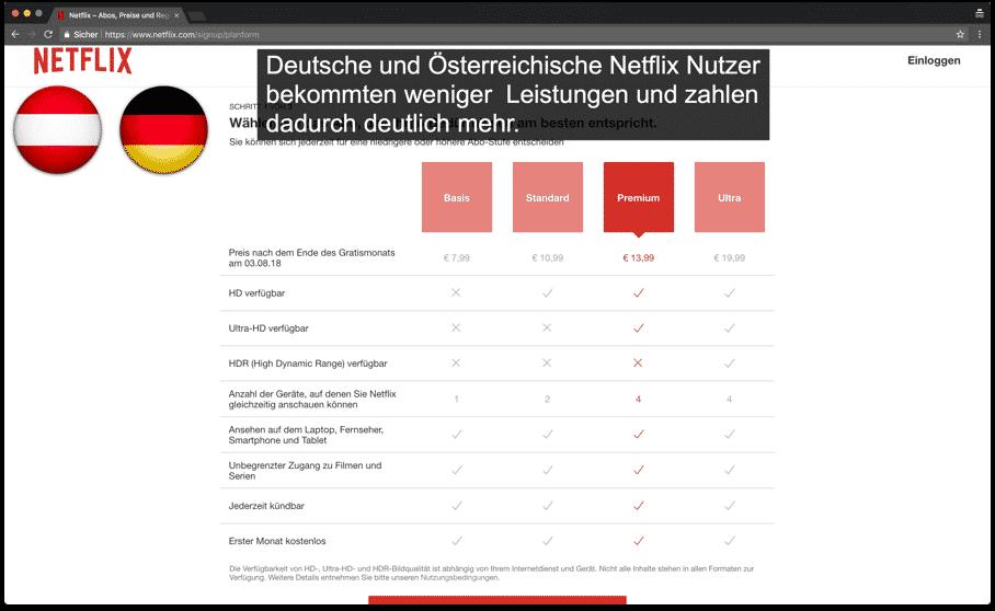 Netflix Traife in Österreich und Deutschland sind teurer und bieten weniger Leistung