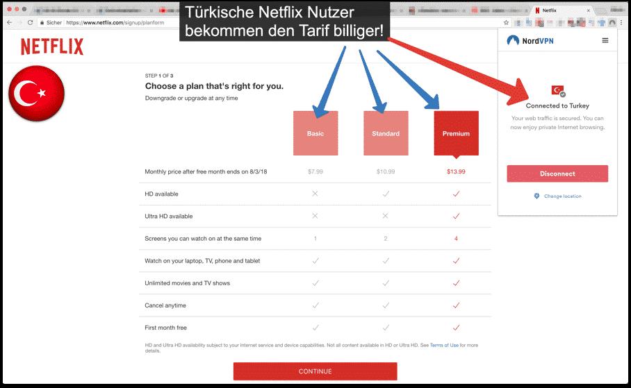 Netflix Tarife in Türkei sind billiger und bieten mehr Leistung