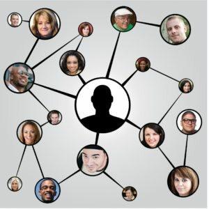 LinkedIn Netzwerk