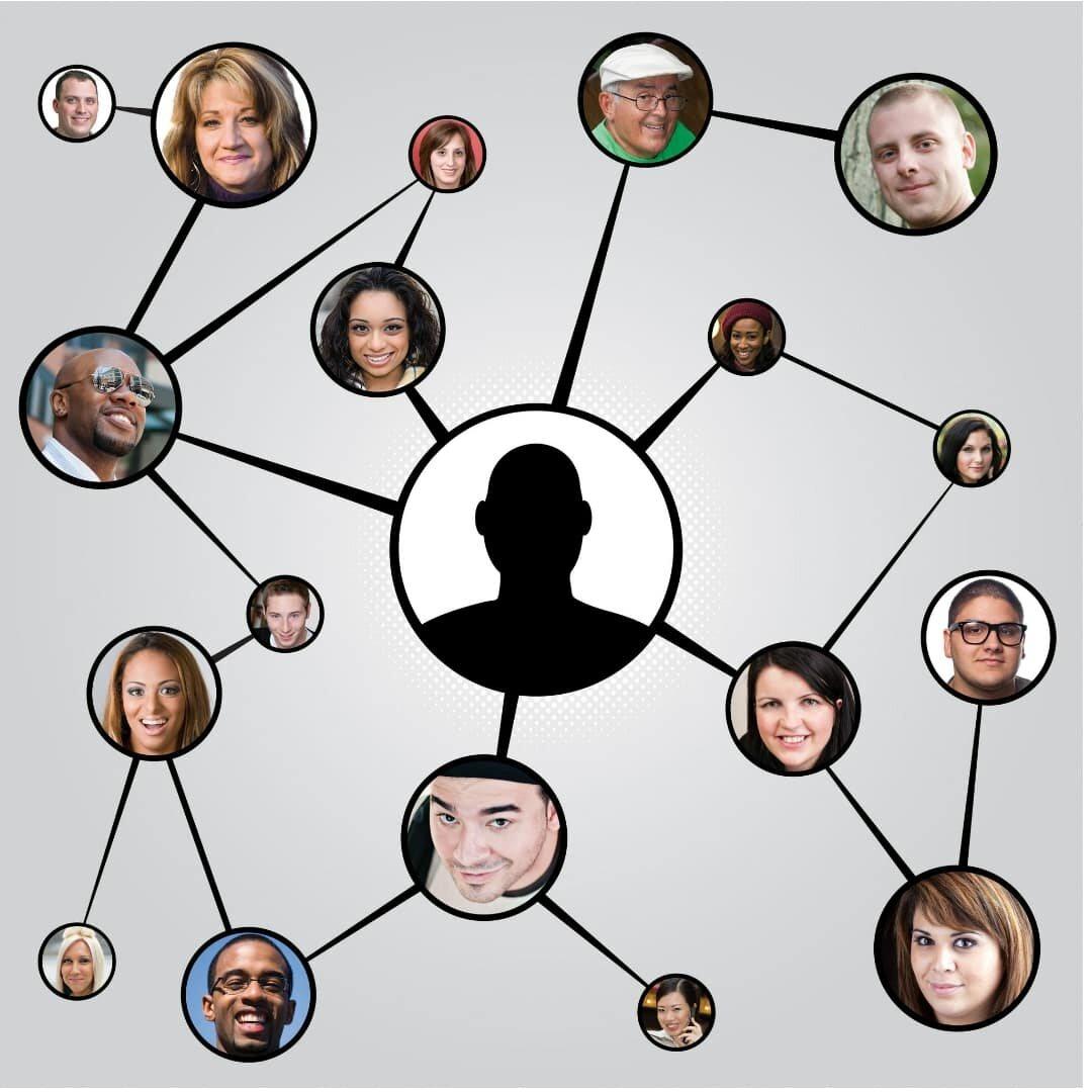Netwerk Menschen
