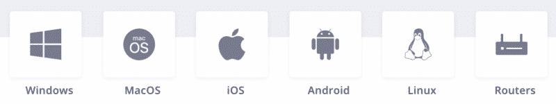 ANONINE VPN Anwendungen und Anleitungen