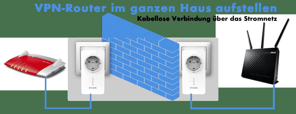 """""""Kabellose"""" Netzwerkverbindungen über das Stromnetz"""