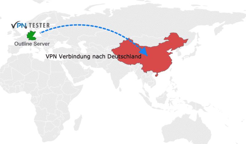 VPN für China: Karte Schema VPN von China nach Deutschland