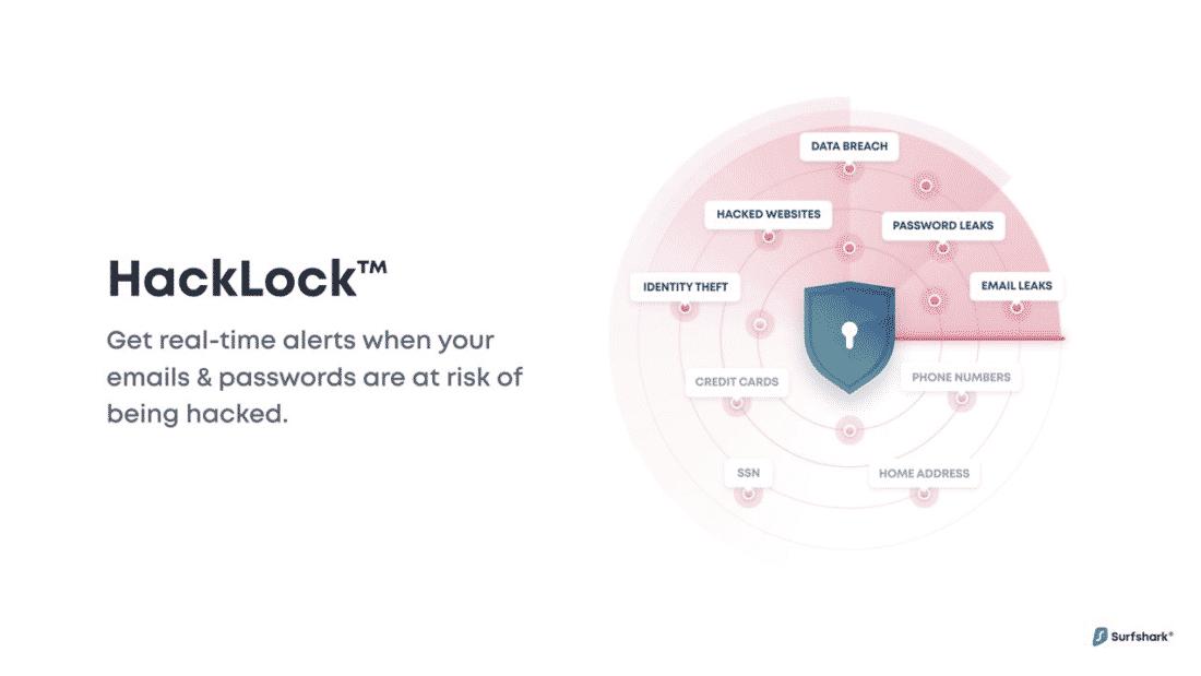 Surfshark HackLock ™: Exclusieve pre-test van de nieuwe functie 10