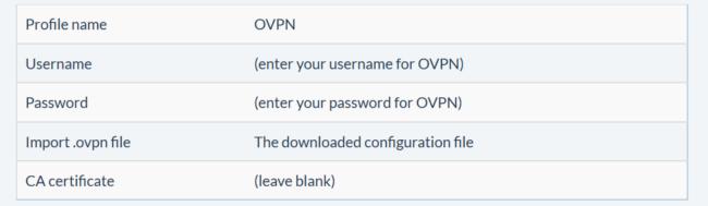OVPN Synology NAS Login-Daten eingeben