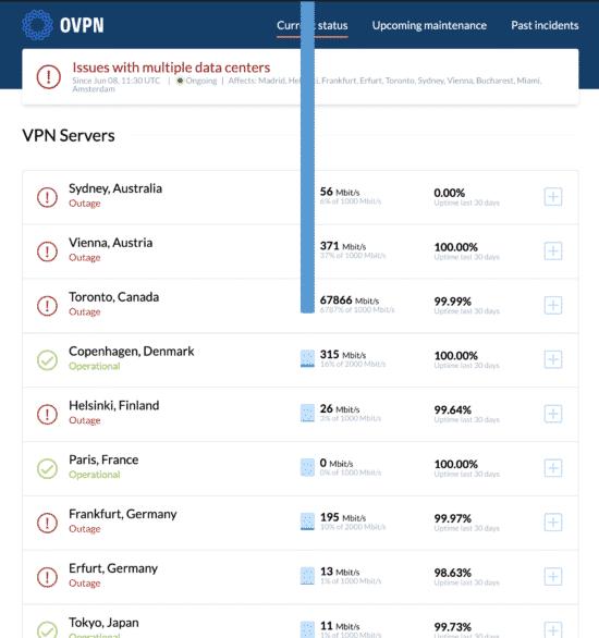 OVPN DDoSAttacken (Server Down)