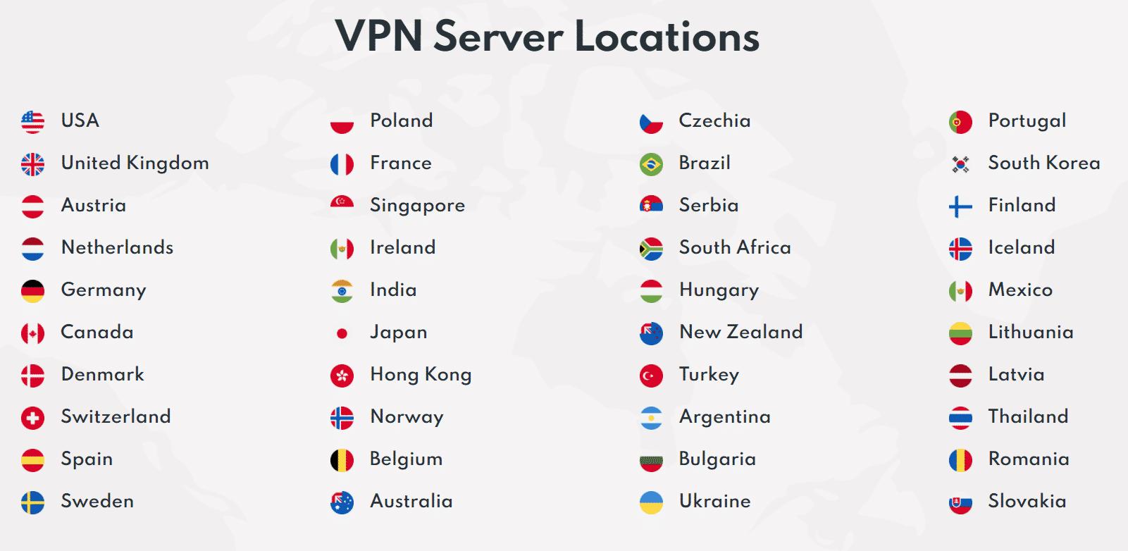 Privado VPN Server