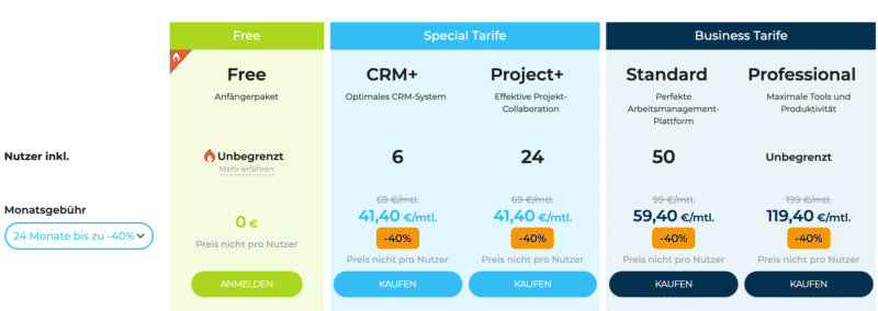 Bitrix24 Cloud - Tarife & Kosten